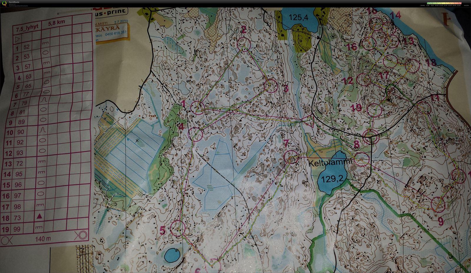 My Doma Digitaalinen Kartta Arkisto Av Reeni Pulesjarvi 07 05