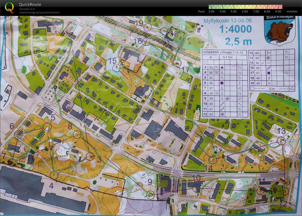 My Doma Digitaalinen Kartta Arkisto Myllykoski City Night